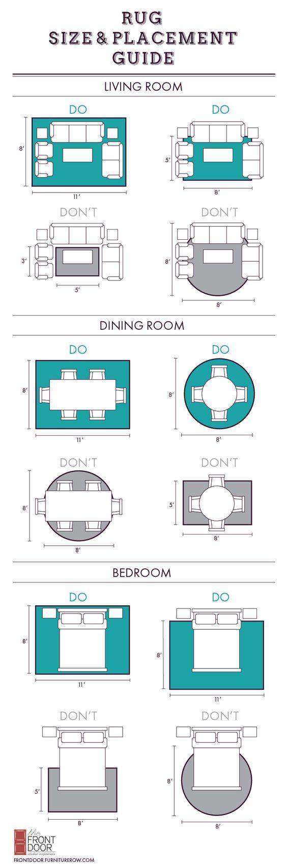 Rätt placering av mattor