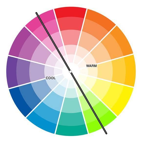 Så inreder du med kontrastfärger